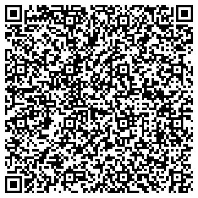 QR-код с контактной информацией организации РУССКАЯ ХРИСТИАНСКАЯ ГУМАНИТАРНАЯ АКАДЕМИЯ