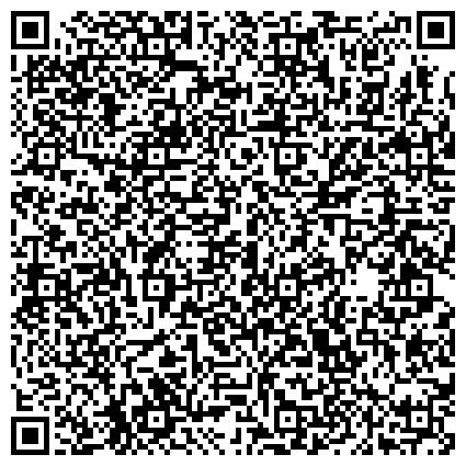 QR-код с контактной информацией организации САНКТ-ПЕТЕРБУРГСКИЙ ИНСТИТУТ УПРАВЛЕНИЯ РАЗВИТИЕМ ЧЕЛОВЕЧЕСКИХ РЕСУРСОВ СПБИНУРЧР