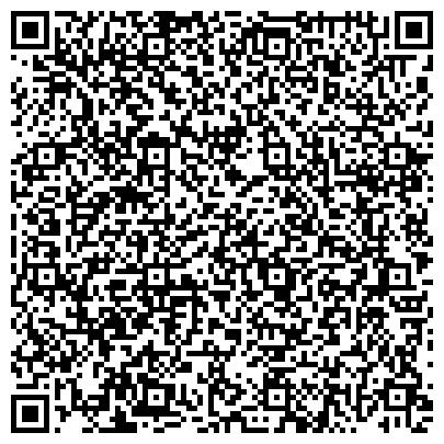 QR-код с контактной информацией организации ЦЕНТР ПОВЫШЕНИЯ КВАЛИФИКАЦИИ СПЕЦИАЛИСТОВ СО СРЕДНИМ МЕДИЦИНСКИМ ОБРАЗОВАНИЕМ № 1