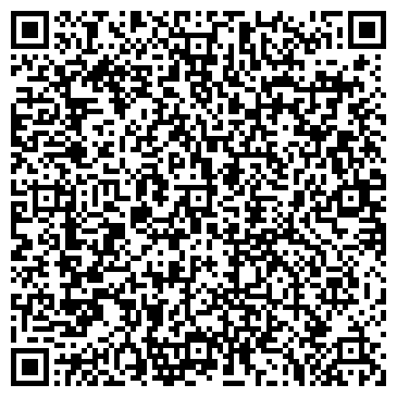 QR-код с контактной информацией организации НЕДВИЖИМОСТИ ИНСТИТУТ, НОУ