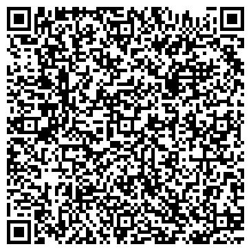 QR-код с контактной информацией организации ЭНЕРГОВЫБОР