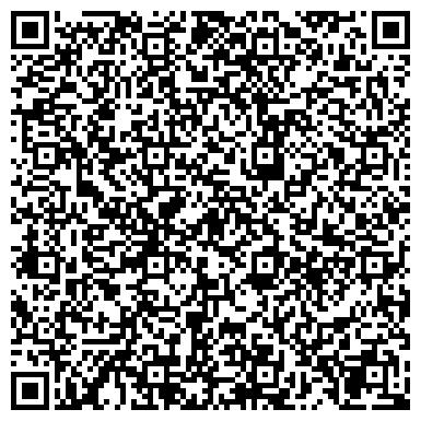 QR-код с контактной информацией организации ЛЕНЭНЕРГО ОАО ТЕПЛОВАЯ СЕТЬ