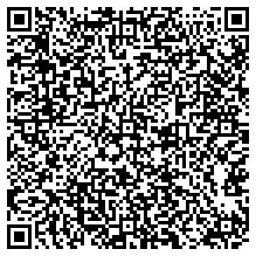 QR-код с контактной информацией организации FORTUM