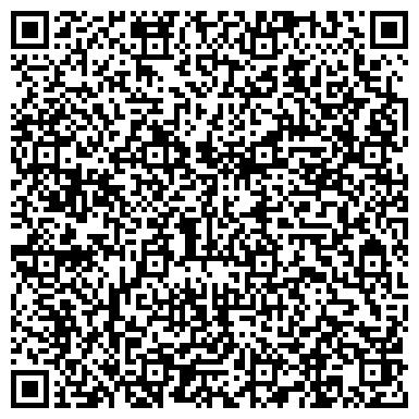 QR-код с контактной информацией организации Комитет по благоустройству Санкт-Петербурга