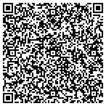 QR-код с контактной информацией организации АВЕРС НЕЗАВИСИМАЯ КИНОЛОГИЧЕСКАЯ ФЕДЕРАЦИЯ