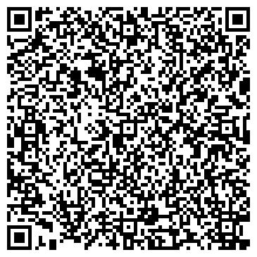 QR-код с контактной информацией организации НОРДИК КЕРРИ ПИТОМНИК КЕРРИ БЛЮ ТЕРЬЕРОВ