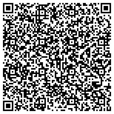 QR-код с контактной информацией организации ЛАДОГА ПЛЮС, ООО