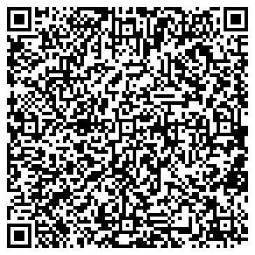 QR-код с контактной информацией организации SAUNA.SPB.RU ИНФОРМАЦИОННАЯ СЛУЖБА