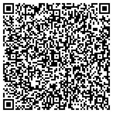 QR-код с контактной информацией организации ОКТЯБРЬСКОГО ОКРУГА ПРОКУРАТУРА