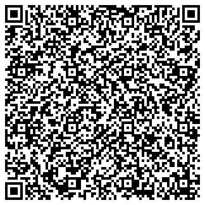 QR-код с контактной информацией организации ЛАБОРАТОРИЯ СУДЕБНОЙ ЭКСПЕРТИЗЫ МИНЮСТА РФ