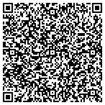 QR-код с контактной информацией организации НЕФТЯНАЯ СТРАХОВАЯ КОМПАНИЯ ОАО АСТАНИНСКИЙ ФИЛИАЛ