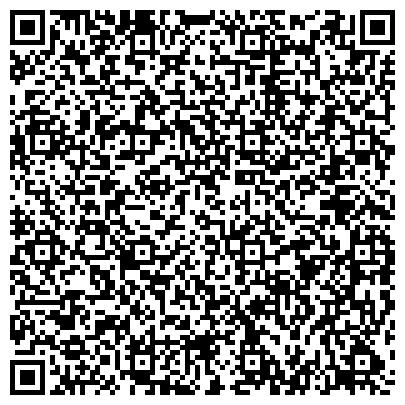 QR-код с контактной информацией организации НАЦИОНАЛЬНО-КУЛЬТУРНАЯ АВТОНОМИЯ ПОМОРОВ