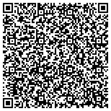 QR-код с контактной информацией организации РЕСПУБЛИКАНСКАЯ НАУЧНО-ТЕХНИЧЕСКАЯ БИБЛИОТЕКА РГКП АКМОЛИНСКИЙ ФИЛИАЛ