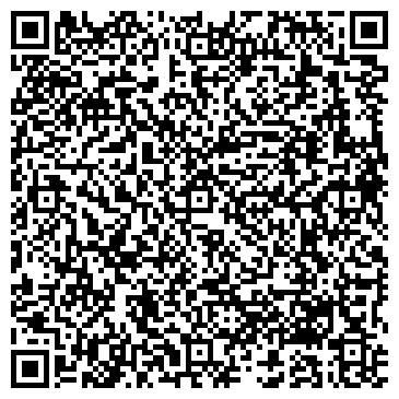 QR-код с контактной информацией организации СЕВЗАПЭНЕРГОРЕМОНТ