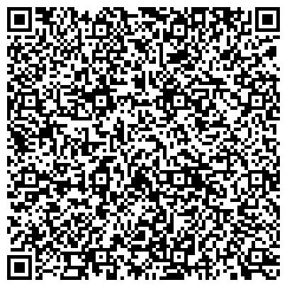 QR-код с контактной информацией организации ФОРПОСТ ФОНД РАЗВИТИЯ И ПОДДЕРЖКИ МАЛОГО ПРЕДПРИНИМАТЕЛЬСТВА МП