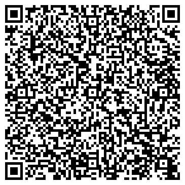 QR-код с контактной информацией организации НОРИЛЬСКИЙ НИКЕЛЬ «НПФ «Наследие»