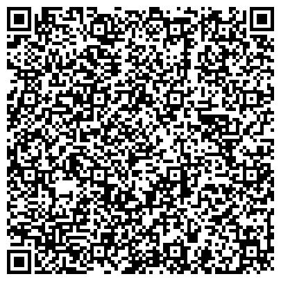 QR-код с контактной информацией организации ЦЕНТР ОХРАНЫ ПРАВ ДЕТСТВА