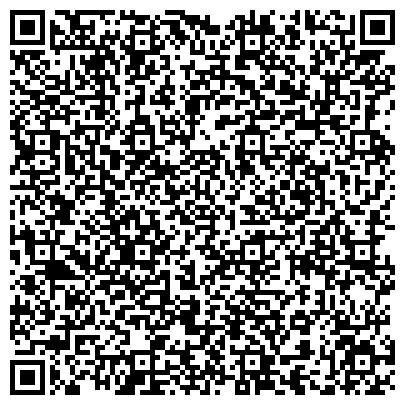 QR-код с контактной информацией организации ГОРОДСКАЯ ОРГАНИЗАЦИЯ ВОИ