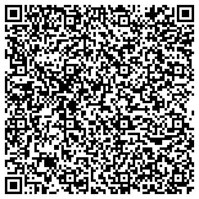 QR-код с контактной информацией организации НАУЧНО-КОНСУЛЬТАТИВНАЯ ПОЛИКЛИНИКА ГОСУДАРСТВЕННОЙ МЕДИЦИНСКОЙ АКАДЕМИИ