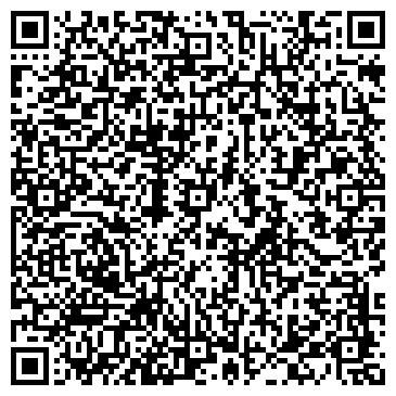 QR-код с контактной информацией организации ПОЛИКЛИНИКА ГОРОДСКОЙ БОЛЬНИЦЫ № 6