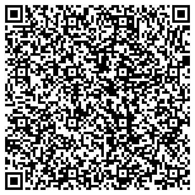 QR-код с контактной информацией организации № 1 ДЕТСКАЯ ПОЛИКЛИНИКА ПЕДИАТРИЧЕСКОЕ ОТДЕЛЕНИЕ № 1