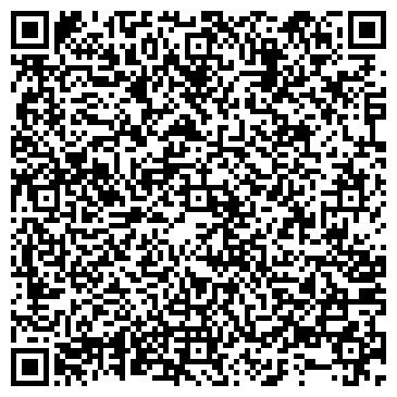 QR-код с контактной информацией организации НАРКОЛОГИЧЕСКОЕ АМБУЛАТОРНОЕ ОТДЕЛЕНИЕ