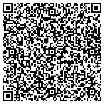 QR-код с контактной информацией организации ЖЕНСКАЯ КОНСУЛЬТАЦИЯ ГОРОДСКОЙ БОЛЬНИЦЫ № 6