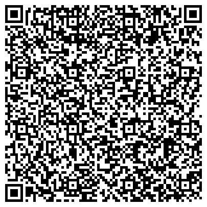 """QR-код с контактной информацией организации БУ ХМАО-Югры """"Сургутская городская клиническая поликлиника №1"""""""
