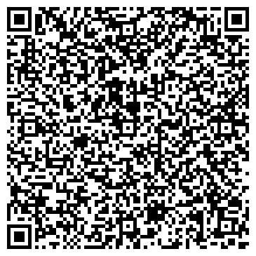 QR-код с контактной информацией организации АРХАНГЕЛЬСКИЙ ГОРОДСКОЙ РЫНОК