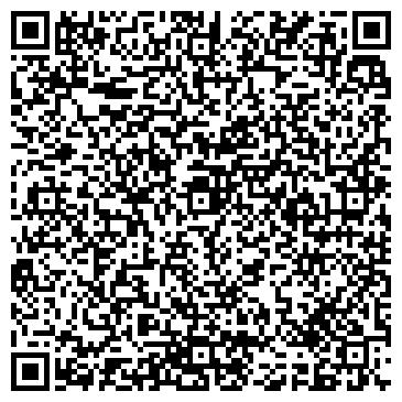 QR-код с контактной информацией организации ДИНАМО ТЦ ОБЛАСТНОГО СОВЕТА