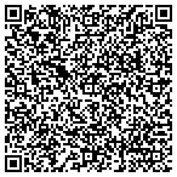 QR-код с контактной информацией организации ЮРКОНСУЛ ЮРИДИЧЕСКАЯ ФИРМА