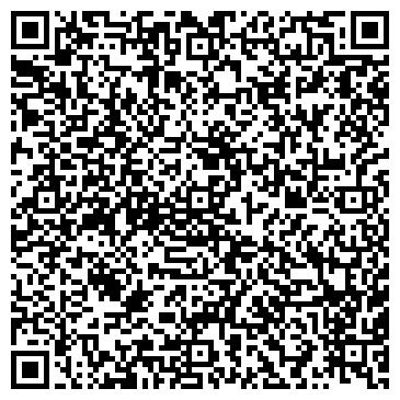 QR-код с контактной информацией организации НАУЧНО-ЭКОНОМИЧЕСКИЙ ЦЕНТР