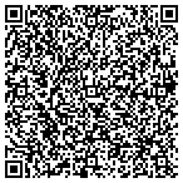 QR-код с контактной информацией организации КОНСАЛТИНГ И ПРАВО