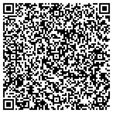 QR-код с контактной информацией организации СЕВЕРГАЗБАНК КБ ФИЛИАЛ, ОАО