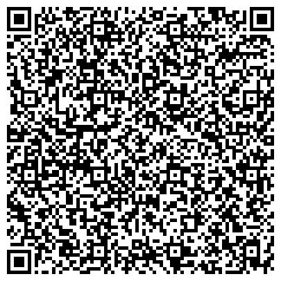 QR-код с контактной информацией организации СЕВЕРНЫЙ БАНК СБЕРБАНКА РОССИИ АРХАНГЕЛЬСКОЕ ОТДЕЛЕНИЕ № 8637 ФИЛИАЛ № 8637/010
