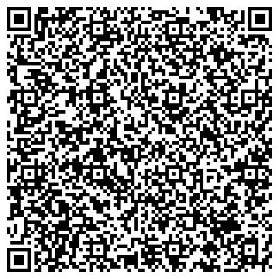 QR-код с контактной информацией организации СЕВЕРНЫЙ БАНК СБЕРБАНКА РОССИИ АРХАНГЕЛЬСКОЕ ОТДЕЛЕНИЕ № 8637 ФИЛИАЛ № 8637/011