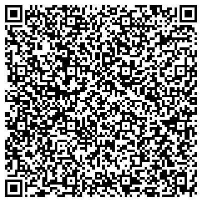 QR-код с контактной информацией организации СЕВЕРНЫЙ БАНК СБЕРБАНКА РОССИИ АРХАНГЕЛЬСКОЕ ОТДЕЛЕНИЕ № 8637 ФИЛИАЛ № 8637/054
