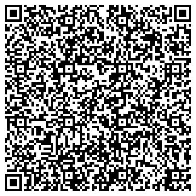 QR-код с контактной информацией организации СЕВЕРНЫЙ БАНК СБЕРБАНКА РОССИИ АРХАНГЕЛЬСКОЕ ОТДЕЛЕНИЕ № 8637 ФИЛИАЛ № 8637/084