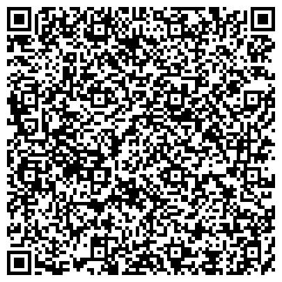 QR-код с контактной информацией организации СЕВЕРНЫЙ БАНК СБЕРБАНКА РОССИИ АРХАНГЕЛЬСКОЕ ОТДЕЛЕНИЕ № 8637 ФИЛИАЛ № 8637/0131