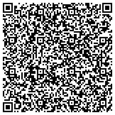 QR-код с контактной информацией организации СЕВЕРНЫЙ БАНК СБЕРБАНКА РОССИИ АРХАНГЕЛЬСКОЕ ОТДЕЛЕНИЕ № 8637 ФИЛИАЛ № 8637/0144