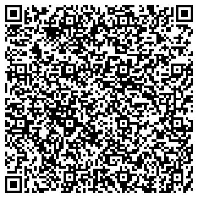 QR-код с контактной информацией организации СЕВЕРНЫЙ БАНК СБЕРБАНКА РОССИИ АРХАНГЕЛЬСКОЕ ОТДЕЛЕНИЕ № 8637 ФИЛИАЛ № 8637/0146
