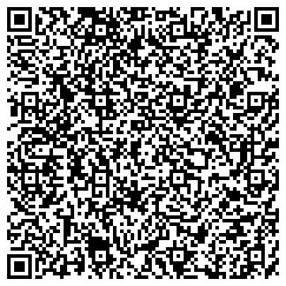 QR-код с контактной информацией организации СЕВЕРНЫЙ БАНК СБЕРБАНКА РОССИИ АРХАНГЕЛЬСКОЕ ОТДЕЛЕНИЕ № 8637 ФИЛИАЛ № 8637/0164