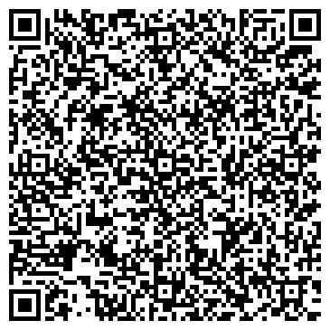 QR-код с контактной информацией организации СЕВЕРНЫЙ КРЕДИТ БАНК, ЗАО
