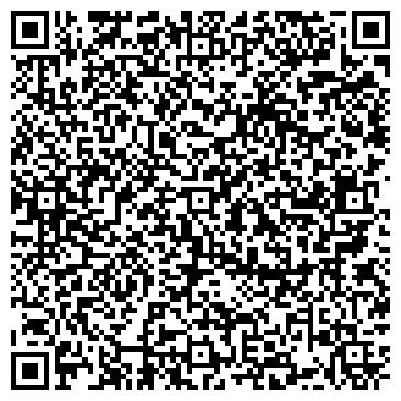QR-код с контактной информацией организации ХОУМ КРЕДИТ ЭНД ФИНАНС БАНК