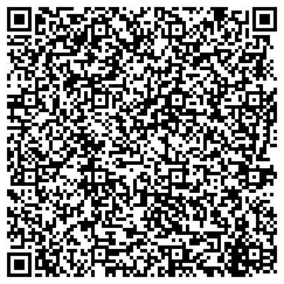 QR-код с контактной информацией организации АРХАНГЕЛЬСКОЙ ОБЛАСТИ АДМИНИСТРАЦИЯ УПРАВЛЕНИЕ ФЕДЕРАЛЬНОГО КАЗНАЧЕЙСТВА МИНФИНА РФ