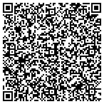 QR-код с контактной информацией организации СЕВЕРНАЯ КЛИРИНГОВАЯ ПАЛАТА