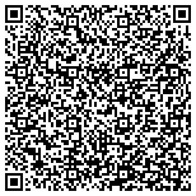 QR-код с контактной информацией организации ДИРЕКЦИЯ ОСОБО ОХРАНЯЕМЫХ ПРИРОДНЫХ ТЕРРИТОРИЙ