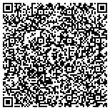 QR-код с контактной информацией организации ГАРАНТ ЦЕНТР ПОДДЕРЖКИ НЕКОММЕРЧЕСКИХ ОРГАНИЗАЦИЙ