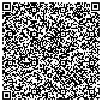 QR-код с контактной информацией организации НЕНЕЦКАЯ ИНСПЕКЦИЯ ПО НАДЗОРУ ЗА ЯДЕРНОЙ РАДИАЦИОННОЙ БЕЗОПАСНОСТЬЮ ГОСАТОМНАДЗОРА РОССИИ