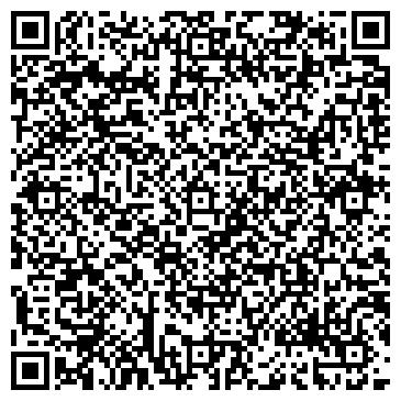 QR-код с контактной информацией организации КРЕДИТ СОЮЗ ООО ЗАЛОГОВЫЙ ЦЕНТР
